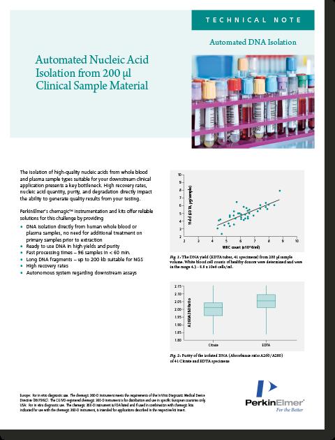 chemagic CE-IVD kits
