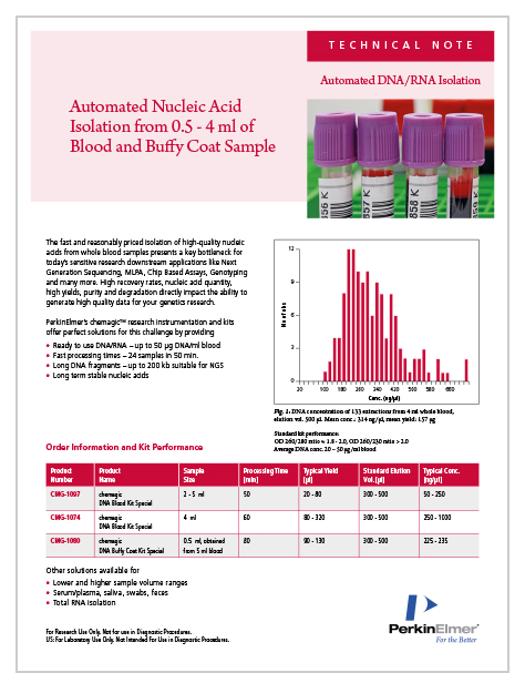 Technical Note Medium-throughput Workflow for blood applications