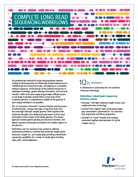 Long-read sequencing workflow